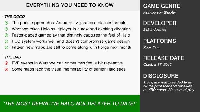 Halo5_MP_WhatYouNeedtoKnow