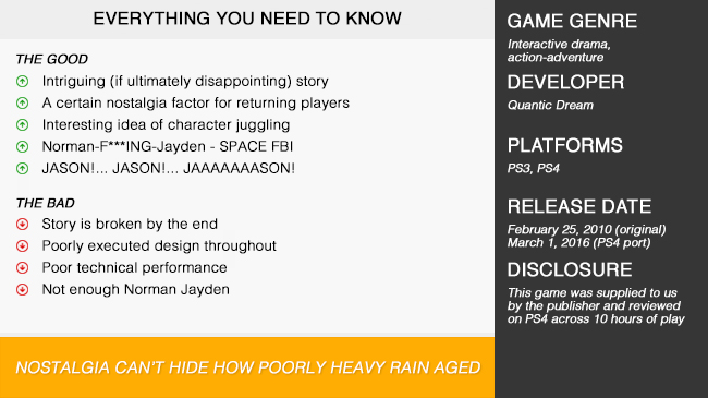 Heavy_Rain_PS4_Restrospective_Review