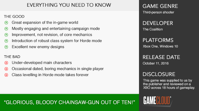 gears_4_review_recommendation